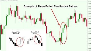Three White Soldiers Three Black Crows Forex Trading Strategy|candlestick patterns forex