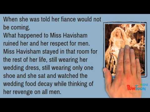 Understanding the character Miss Havisham