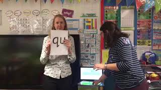 Year 1 Phonics sounds & actions