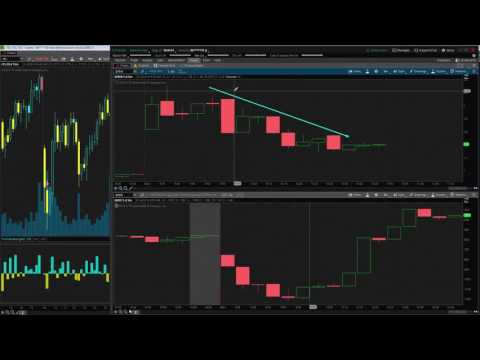 E-mini SP futures trading /ES ES Lance Ippolito using market internals
