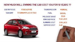 Ford Aspire Diesel Ownership Cost India l Price Service Insurance l Car Analysis