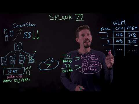 What's New With Splunk 7.2
