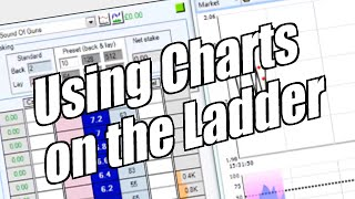 Using Bet Angel - Ladder screen - Using charts on the ladder