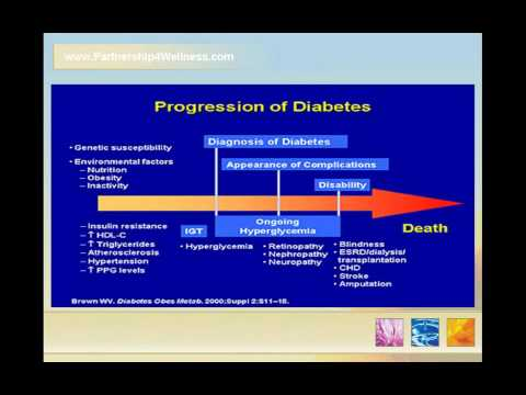 Reversing Prediabetes to Prevent Diabetes