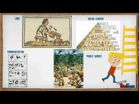 8 characteristics- ancient civilization - YouTube