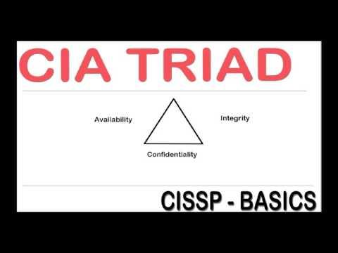 Lesson 1 - CIA triad