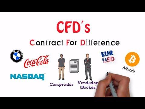 ¿Qué son los CFDs? Invertir en Divisas, Indices, Oro, Criptomonedas, Acciones,....