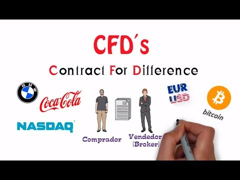 ¿Qué son los CFDs? Invertir en Divisas, Indices, Oro, Criptomonedas, Acciones,.... - YouTube