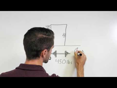 Intro To Door Hardware: Intro To Continuous Hinges