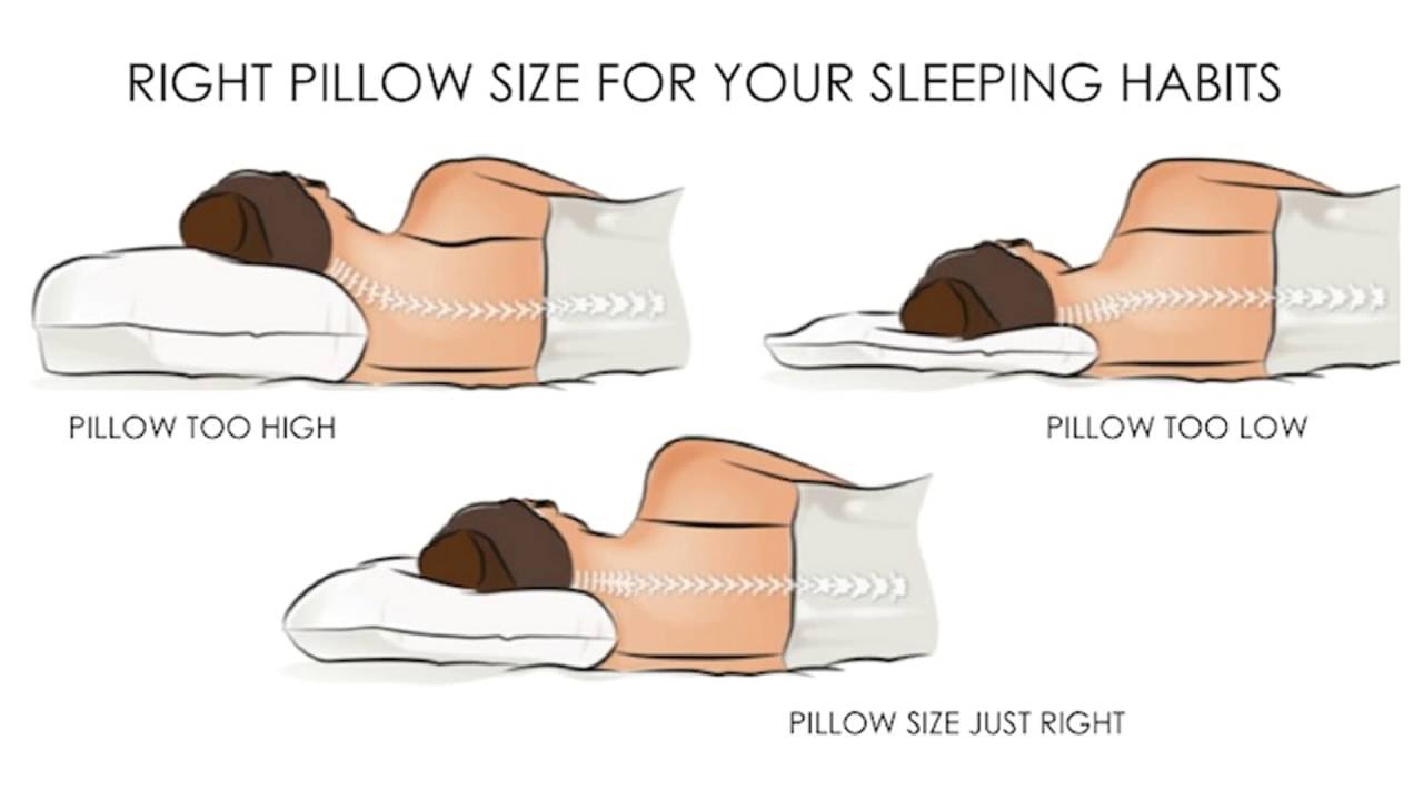 how to select the correct pillow youtube. Black Bedroom Furniture Sets. Home Design Ideas