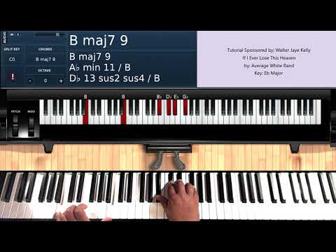 If I Ever Lose This Heaven (by Average White Band) - Piano Tutorial