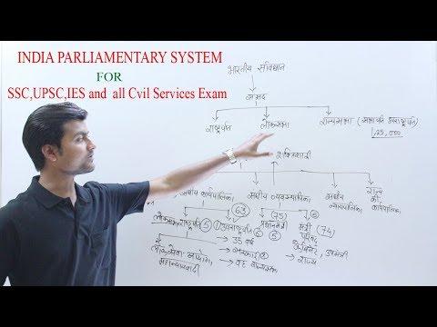 Polity - भारतीय संसद व्यवस्था  कैसे बनी | Indian Parliamentary System | भारतीय संसद का इतिहास