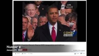 Most popular Barack Obama videos (C-SPAN)