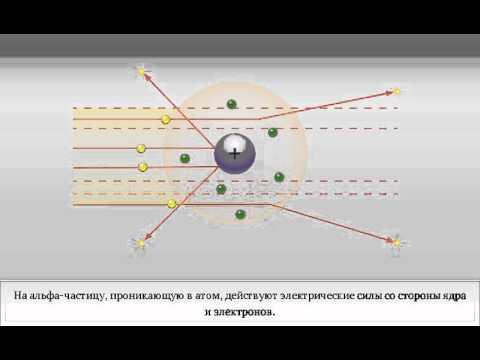 Строение атома по Резерфорду