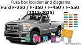 Fuse Box Location And Diagrams Ford E Series 2015 2018 Youtube