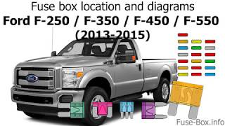Fuse Box Location And Diagrams Ford F Series Super Duty 2013 2015 Youtube