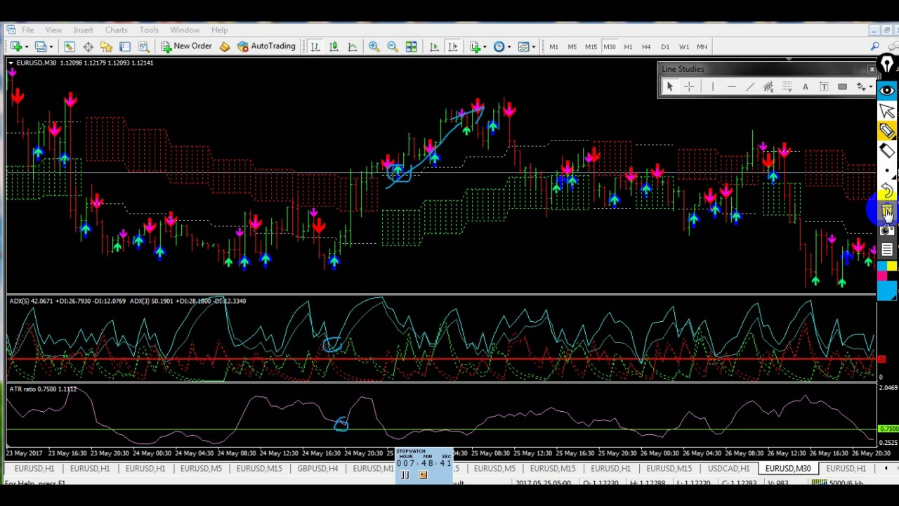 Can you make a living day trading forex