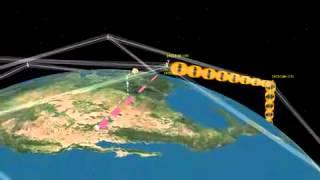 Iridium Satellite Animation