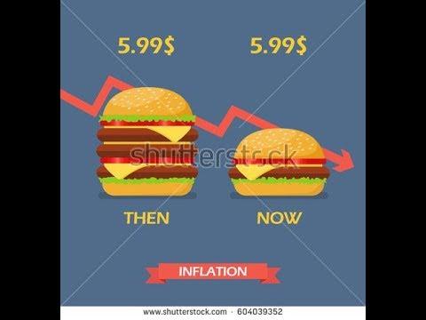 Economics 101 how inflation works