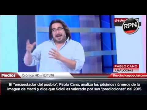 """Macri por el piso y Cristina subiendo: los números del """"encuestador del pueblo"""" Pablo Cano"""