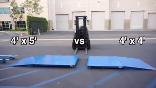 4x4 vs. 4x5 Floor scale comparison when using a pallet jack / SellEton