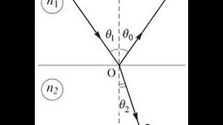 Геометрическая оптика. Презентация. Физика 8 класс.