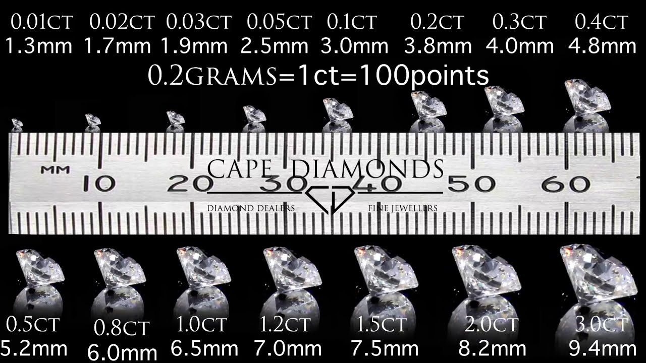 CapeDiamonds Diamond size chart - YouTube