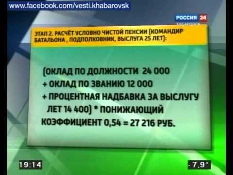 Вести-Хабаровск. Новые расчеты