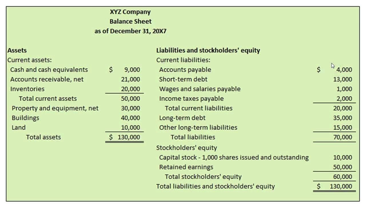example classified balance sheet