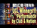 UEFA Champions League Winners / Club & Nation Ranking UCL Laliga EPL Real Madrid 챔피언스리그 역대 우승 횟수 순위