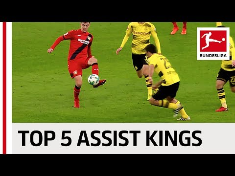 Top 5 Assist Kings So Far - Müller, Kimmich, Havertz & More