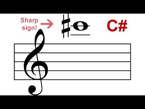 Mathis Middle School Band - Week 3 Quiz Review
