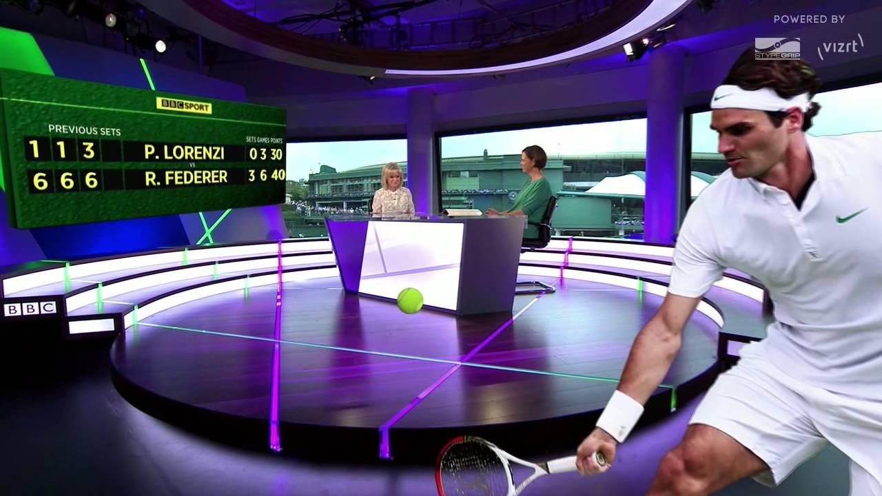 Sport Wimbledon