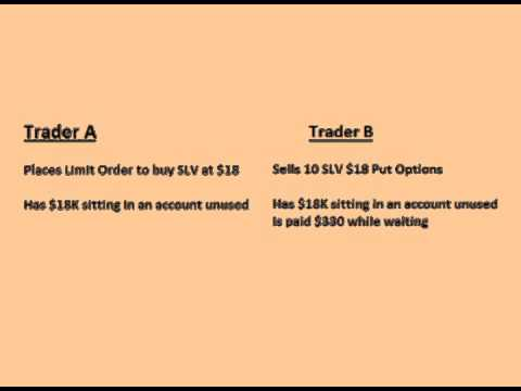 Selling a Put Option To Buy Stock (Beginning Options 6)