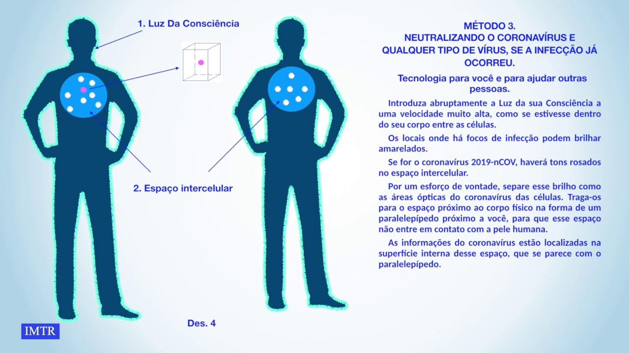 TECNOLOGIAS DE PROTEÇÃO CONTRA VÍRUS DE TODOS OS TIPOS - GRIGORI GRABOVOI
