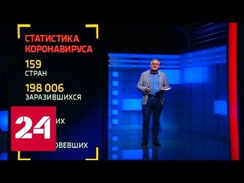 Временная изоляция: можно ли защитить старшее поколение от коронавируса - Россия 24