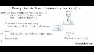 Binary search tree - Implementation in C/C++