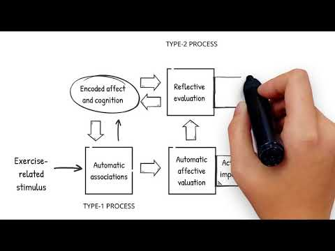 affective-reflective-theory-(art)-of-physical-inactivity-and-exercise