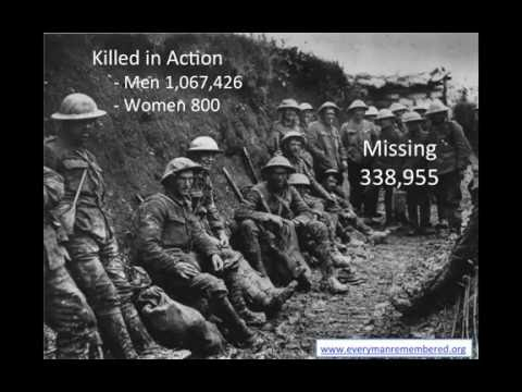 Using DNA to identify soldiers of the Western Front