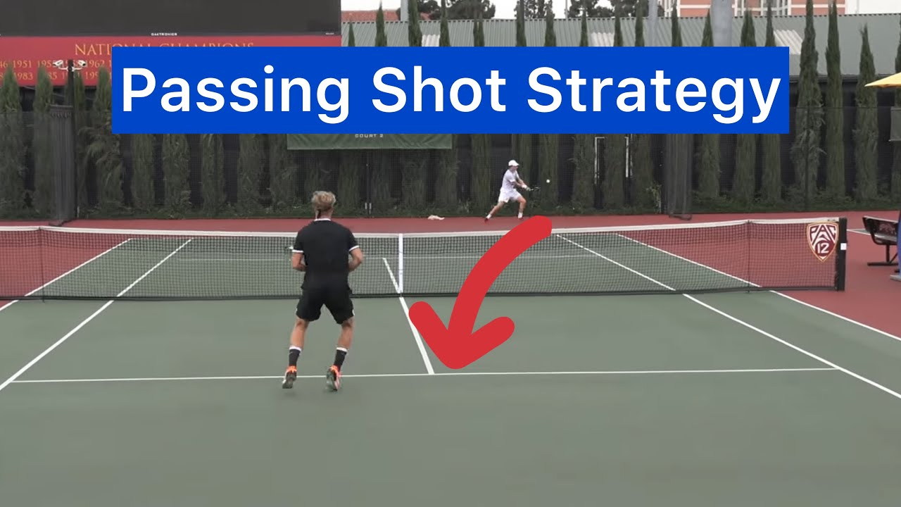 Tennis Singles Strategy | Passing Shots - YouTube