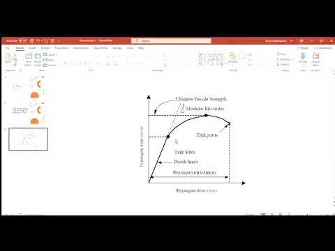Presentasi Tentang Cara Membaca Grafik Data Hasil Pengujian Uji Tarik - YouTube