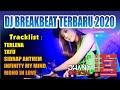 DJ BREAKBEAT TERBARU 2020 - TERLENA X TATU FULL BASS REMIX