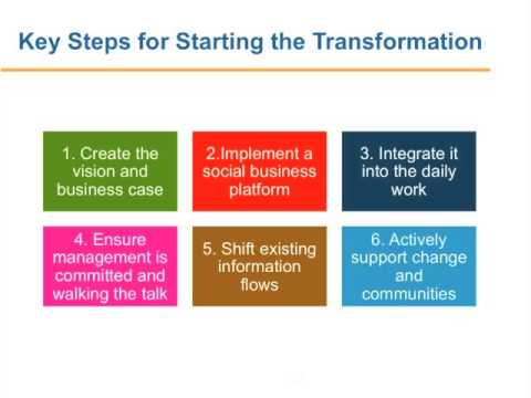 Webinar: Boosting Social Business Impact with the Collaboration Pyramid Model