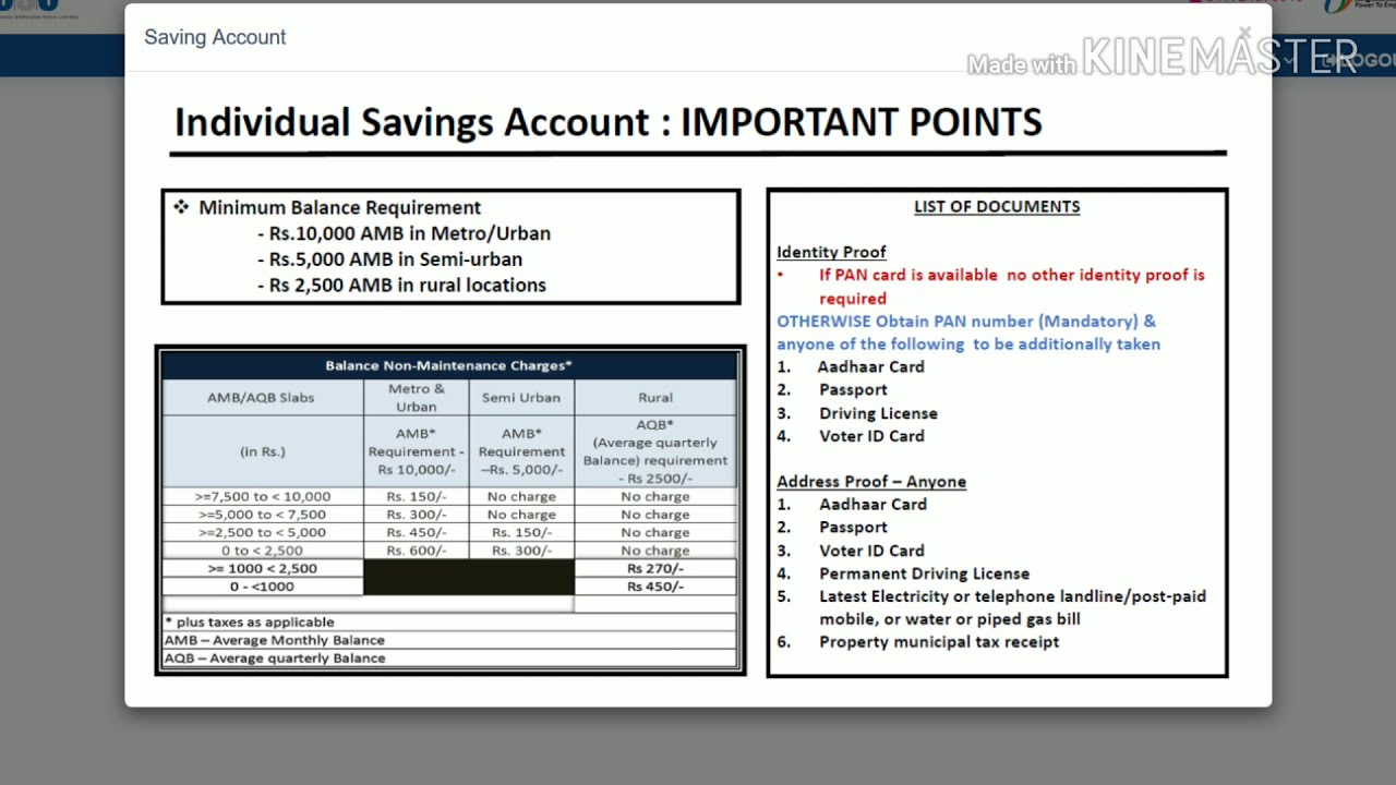hdfc bank saving account opening minimum balance