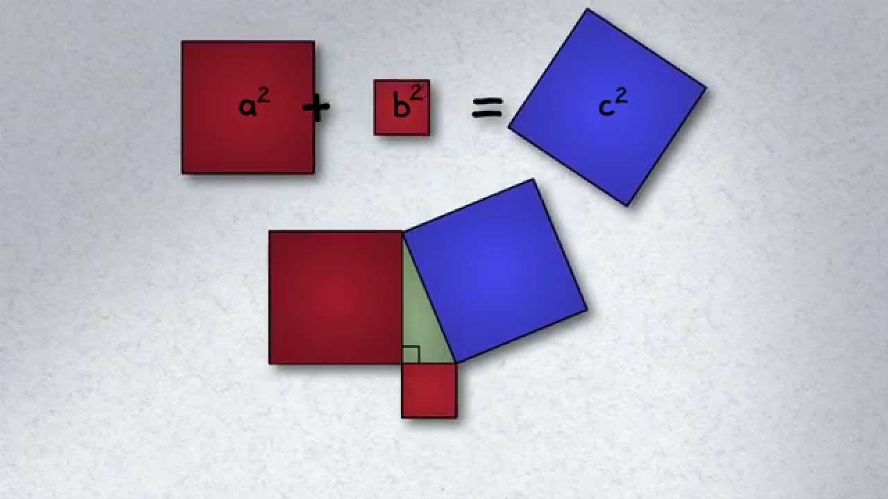 Pythagorean Theorem: Six Proofs