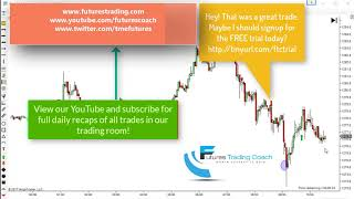 100417 -- Trade of The Day - Gold /GC PP Short Winner up to 30-40 ticks!