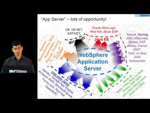 WebSphere vs JBoss, WebLogic, Tomcat competitive comparison