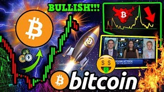 Should You Buy BITCOIN? TOP 4 Reasons BTC is Looking INCREDIBLY BULLISH Right NOW!