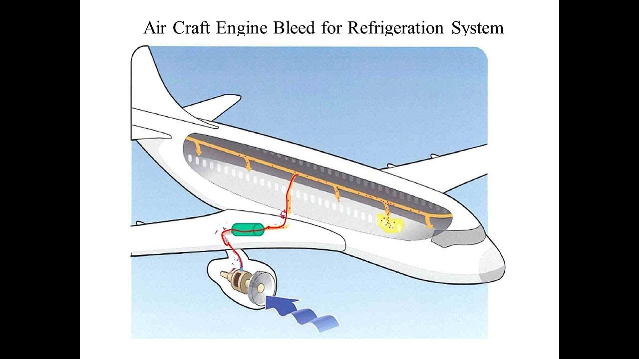 simple air cooling system air plane air craft air conditioning