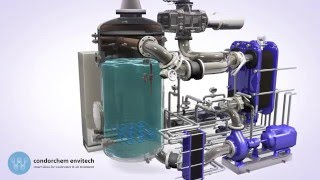 Baixar Wastewater evaporator for wastewater treatment - ENVIDEST MVR FC